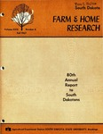 South Dakota Farm and Home Research: 80th Annual Report to South Dakotans
