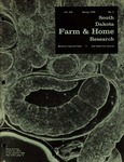 South Dakota Farm & Home Research