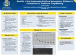 Benefits of the Snakemake Workflow Management Software in Comparision to Traditional Programming (Poster)